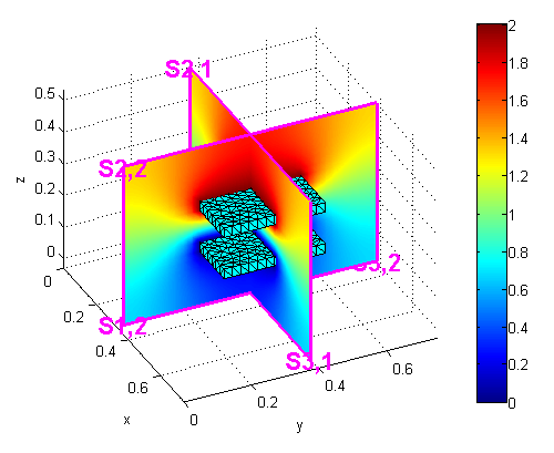 Plotting in Matlab and Octave